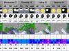 cz.snow-forecast.com
