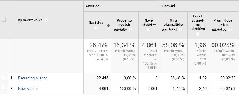 google_analytics_06