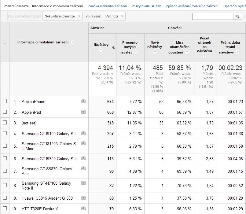 google_analytics_11