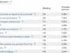 google_analytics_15