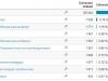 google_analytics_20