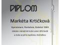 kategorie Junior: 56. – 57. místo z 11 245 soutěžících Markéta Krtičková (6.B)