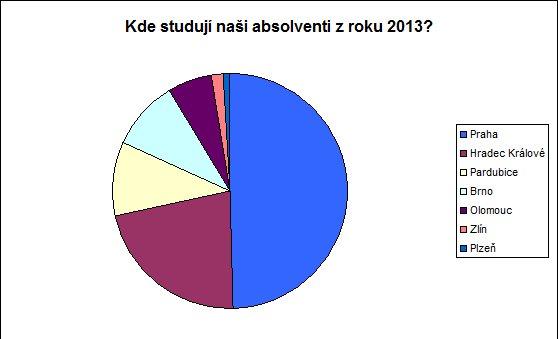 absolventi_2013_4