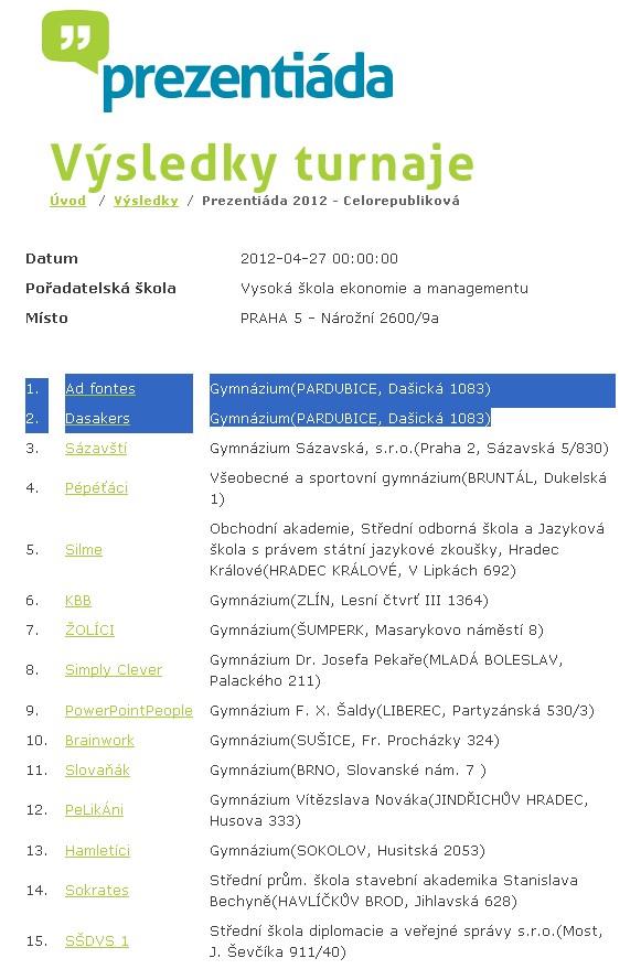 Celostátní finále soutěže prezentačních dovedností studentů středních škol Prezentiáda 2012
