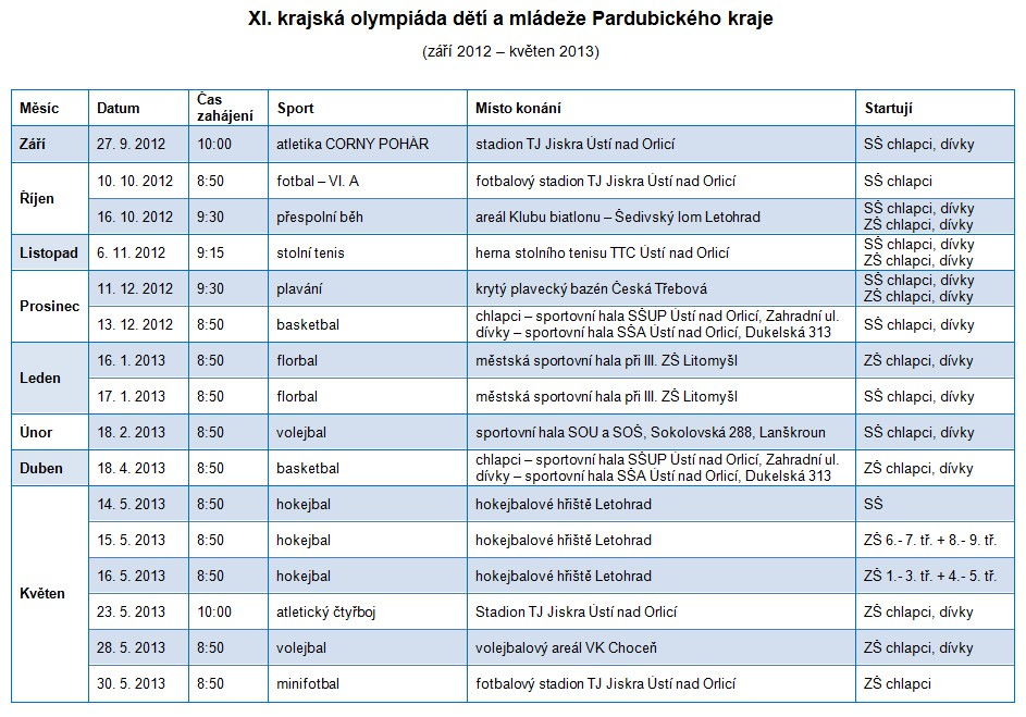 Krajska_olympiada_2012_2013