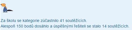 Bobrik_informatiky_2015_06