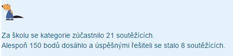 Bobrik_informatiky_2015_08