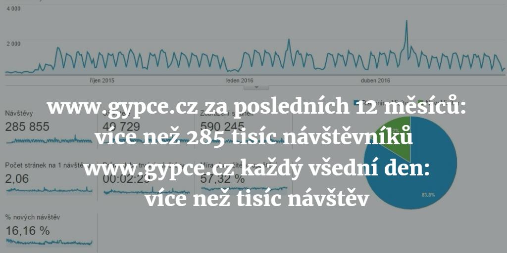 navstevnost_gypce